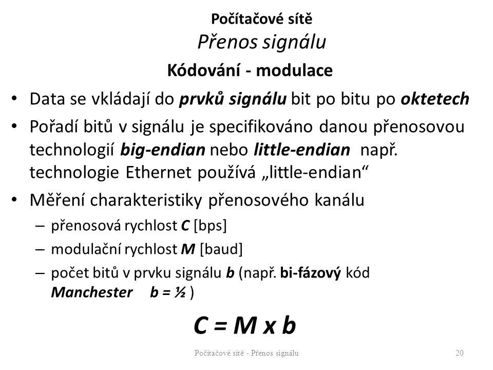 C = M x b Kódování - modulace