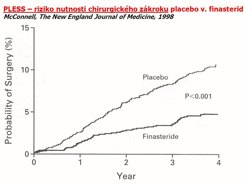 PLESS – riziko nutnosti chirurgického zákroku placebo v. finasterid