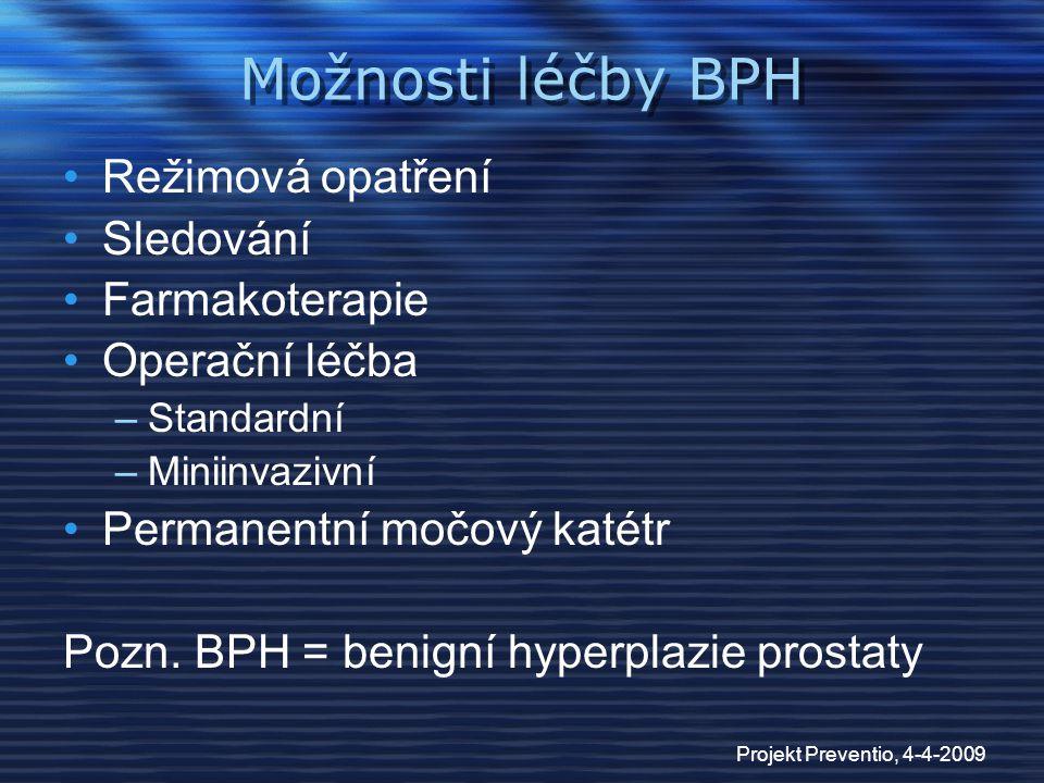 Možnosti léčby BPH Režimová opatření Sledování Farmakoterapie
