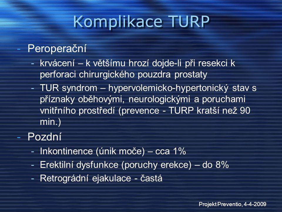 Komplikace TURP Peroperační Pozdní