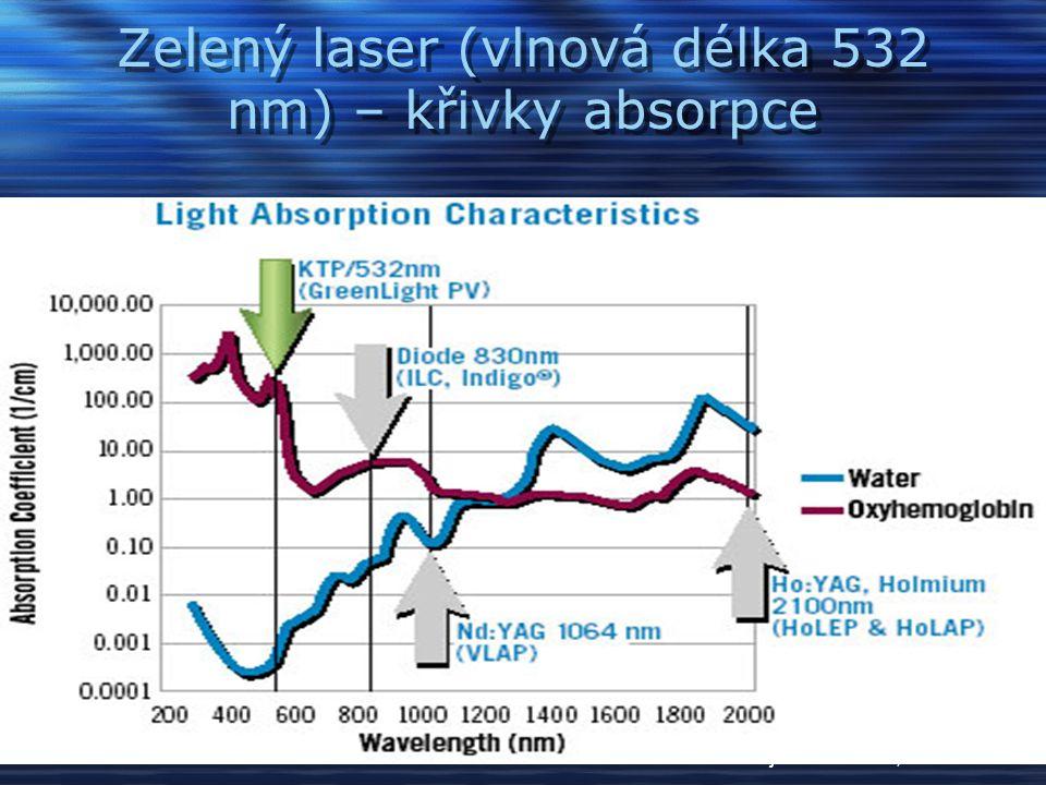 Zelený laser (vlnová délka 532 nm) – křivky absorpce