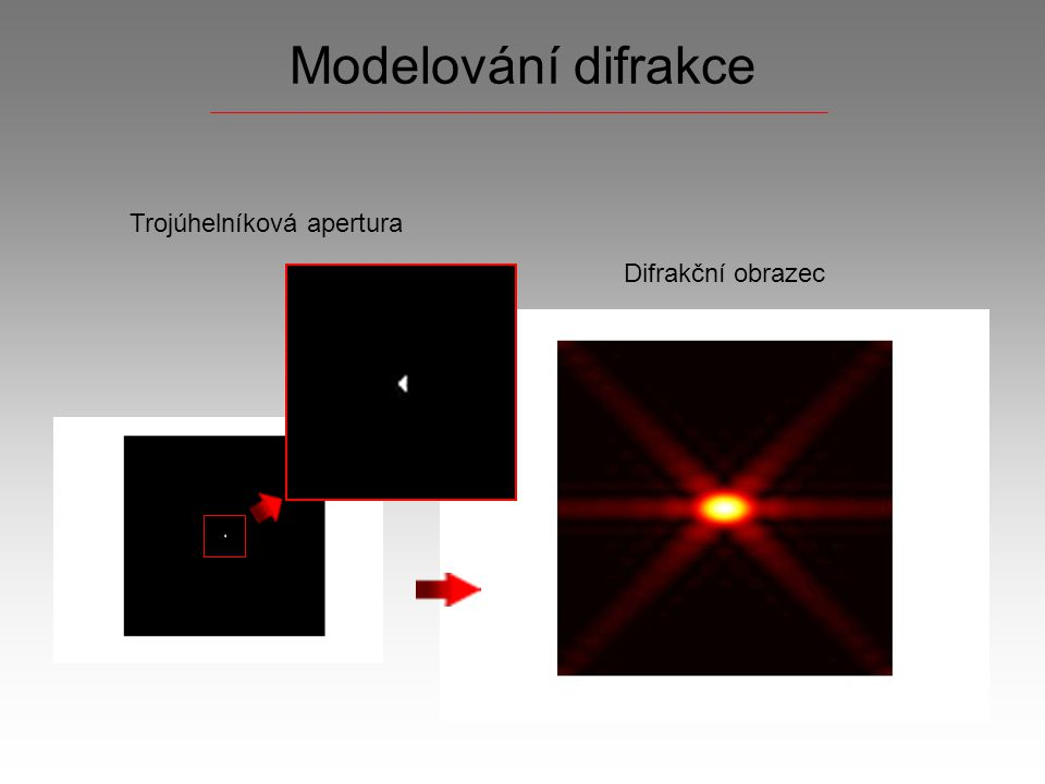 Modelování difrakce Trojúhelníková apertura Difrakční obrazec