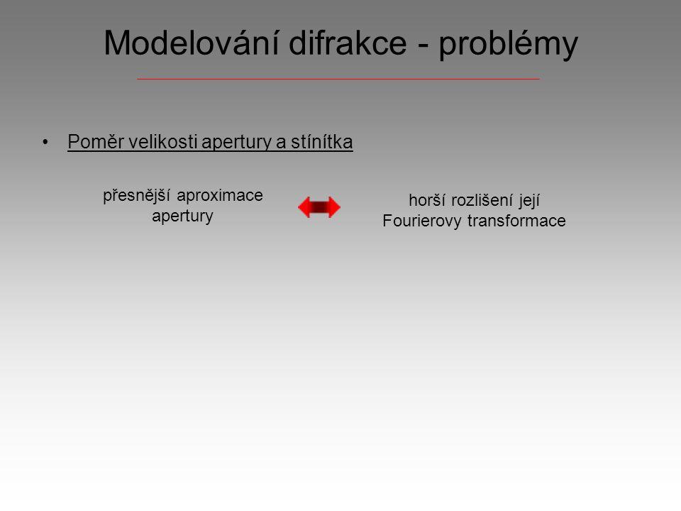 Modelování difrakce - problémy