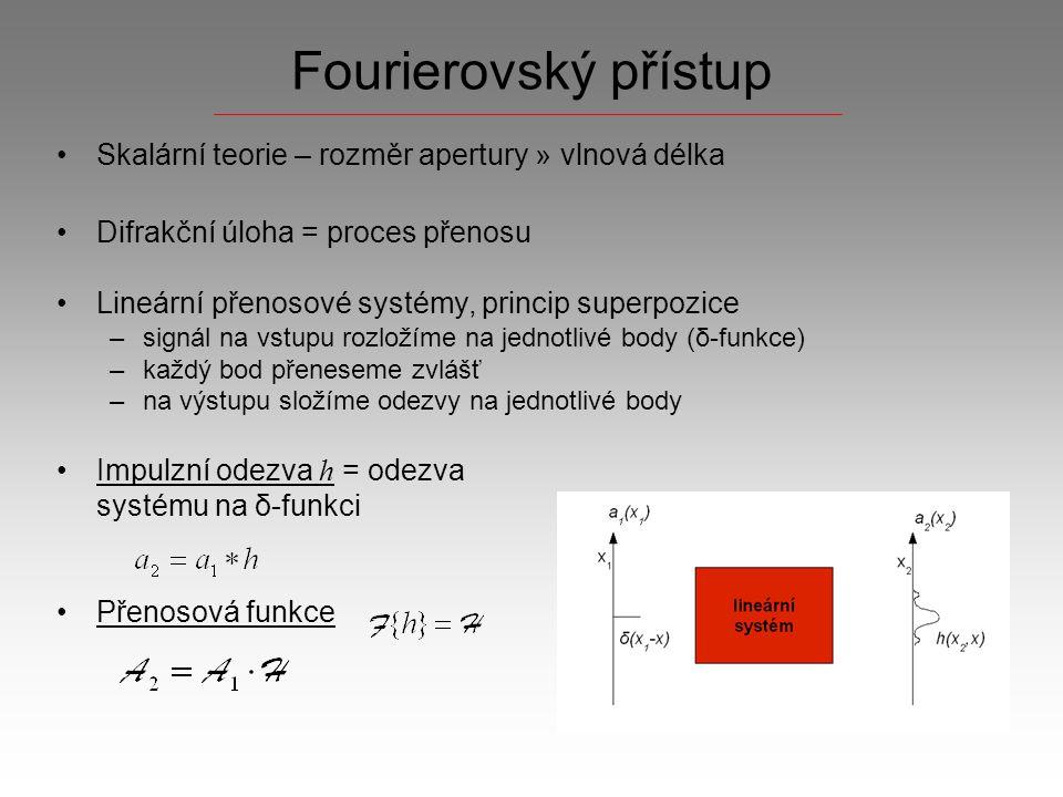 Fourierovský přístup Skalární teorie – rozměr apertury » vlnová délka