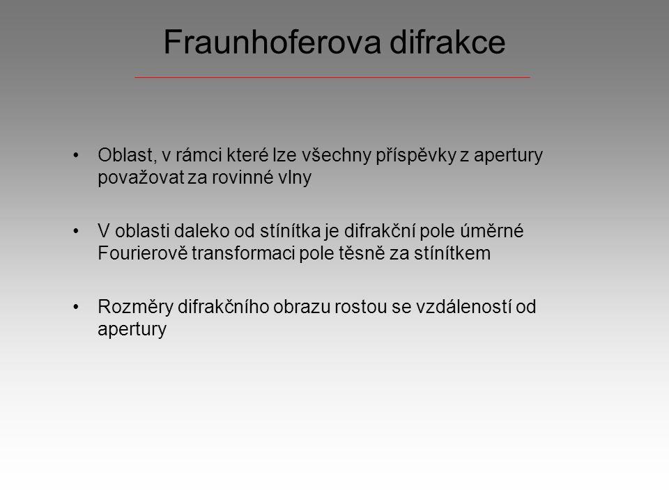 Fraunhoferova difrakce