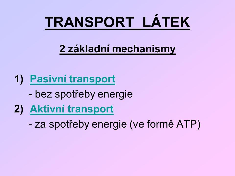 TRANSPORT LÁTEK 2 základní mechanismy Pasivní transport