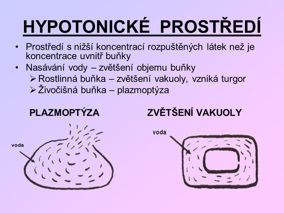 HYPOTONICKÉ PROSTŘEDÍ
