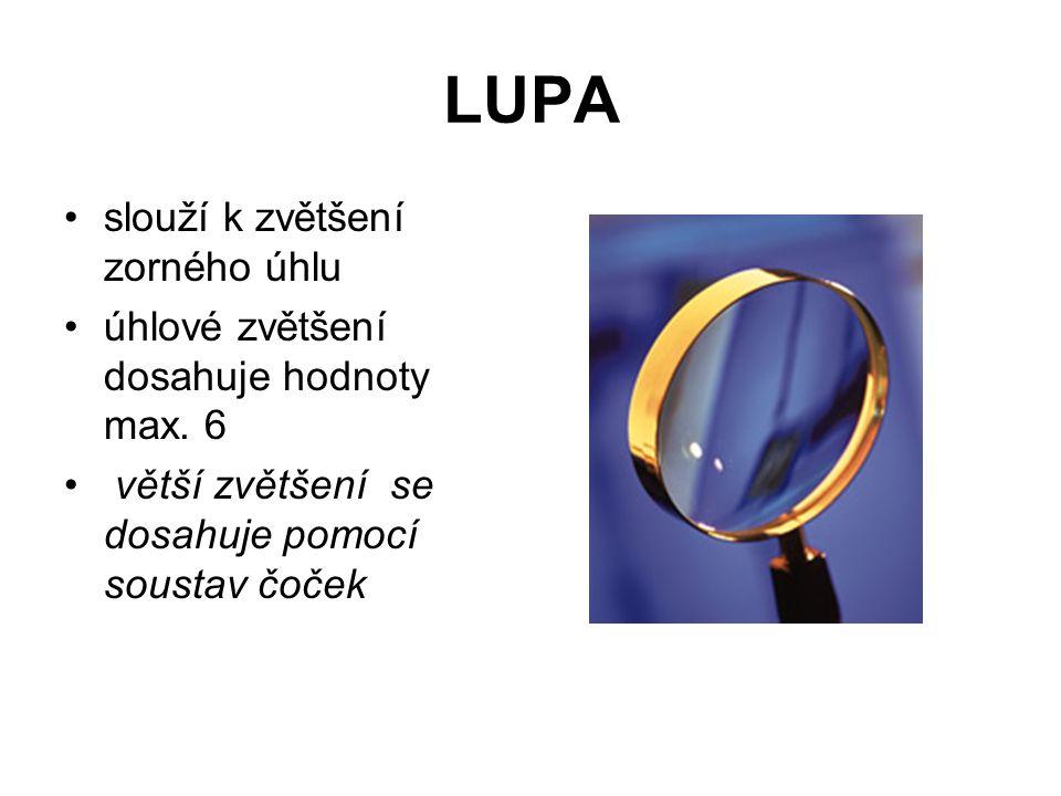 LUPA slouží k zvětšení zorného úhlu