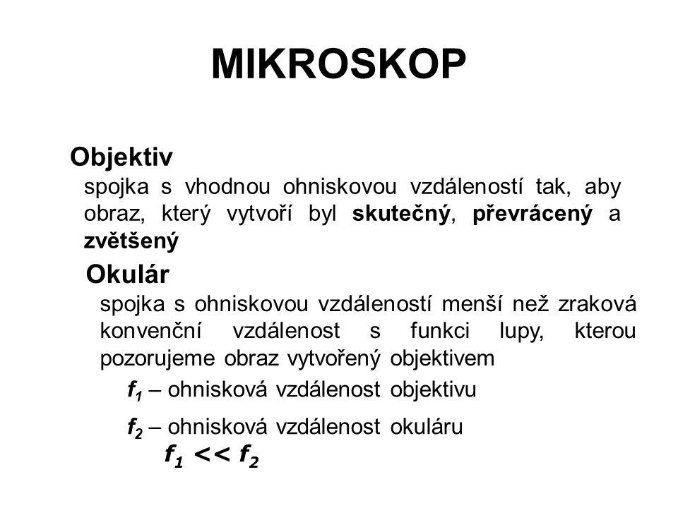 MIKROSKOP Objektiv Okulár