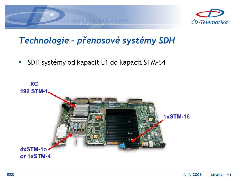 Technologie – přenosové systémy SDH