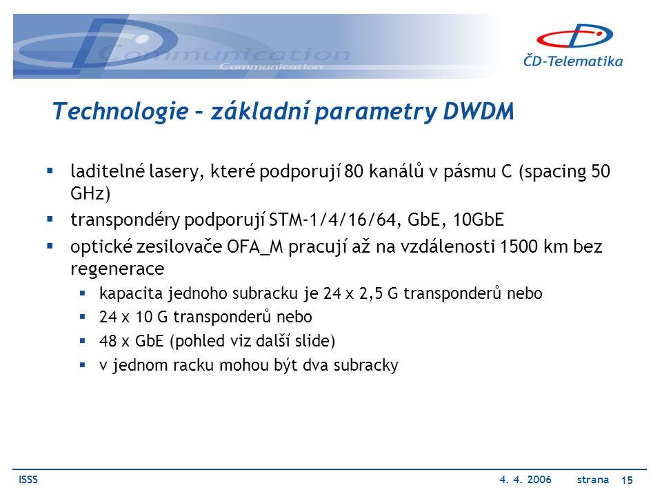 Technologie – základní parametry DWDM