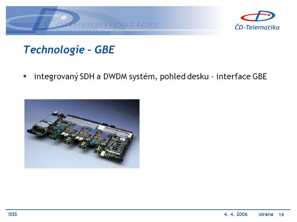 Technologie – GBE integrovaný SDH a DWDM systém, pohled desku - interface GBE