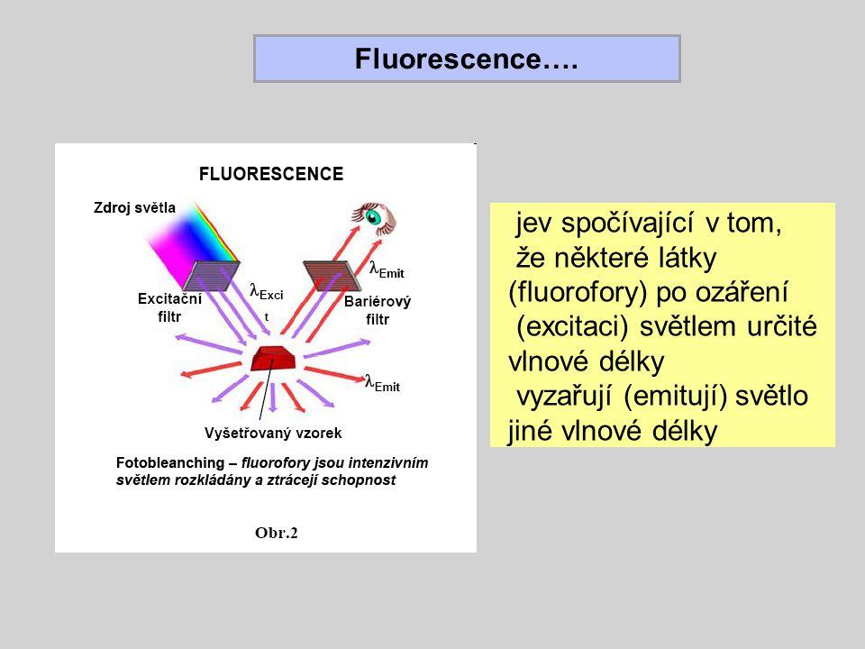 Fluorescence…. jev spočívající v tom, že některé látky (fluorofory) po ozáření. (excitaci) světlem určité vlnové délky.
