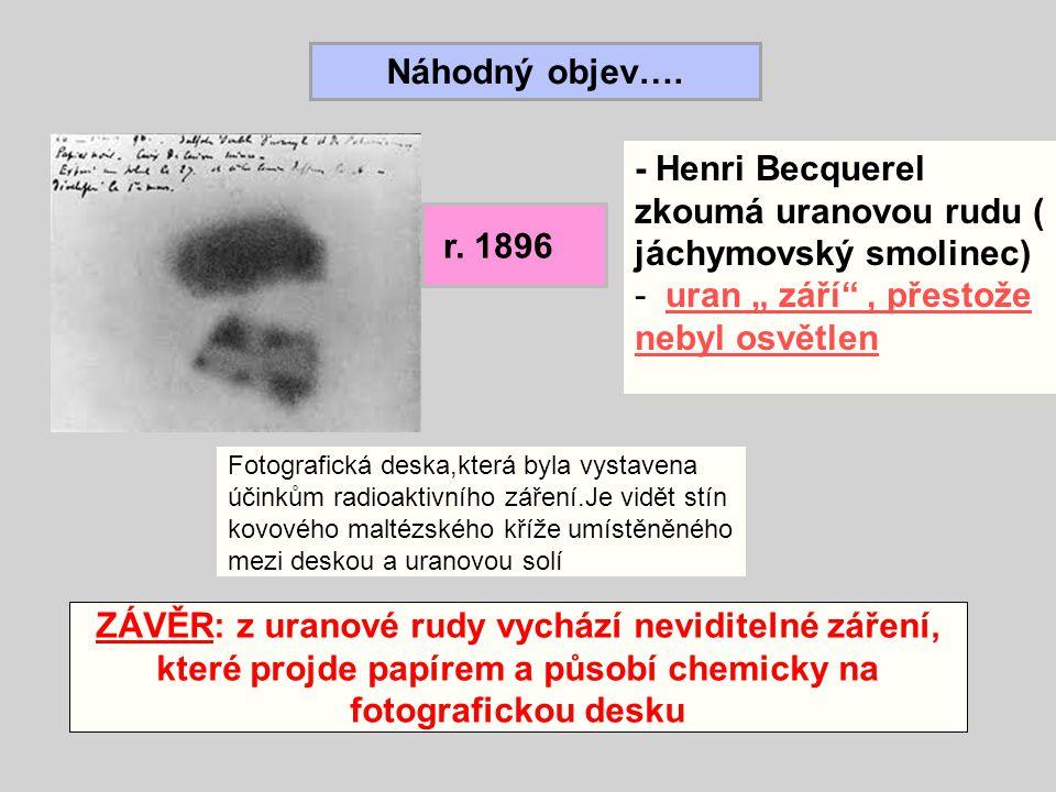 - Henri Becquerel zkoumá uranovou rudu ( jáchymovský smolinec)