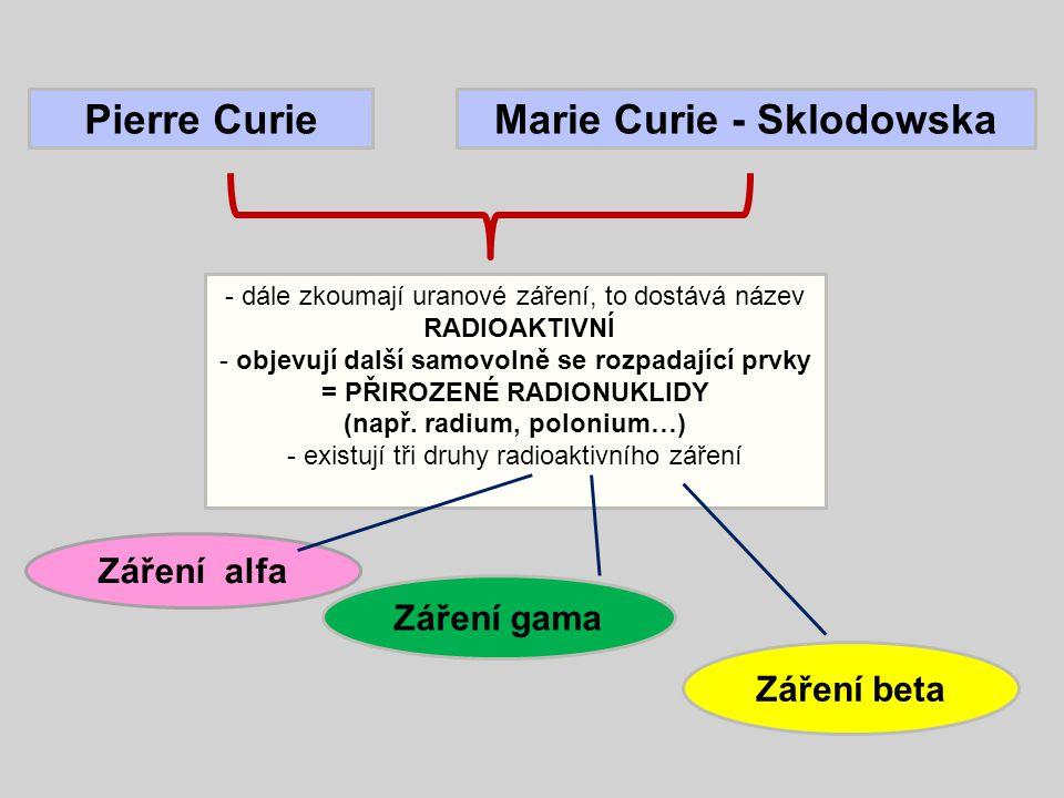 Pierre Curie Marie Curie - Sklodowska
