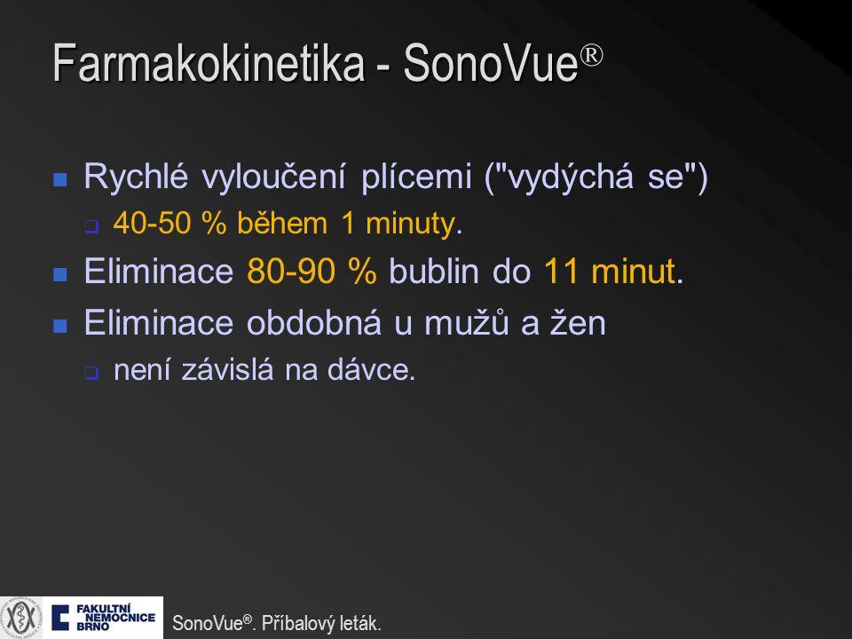 Farmakokinetika - SonoVue®