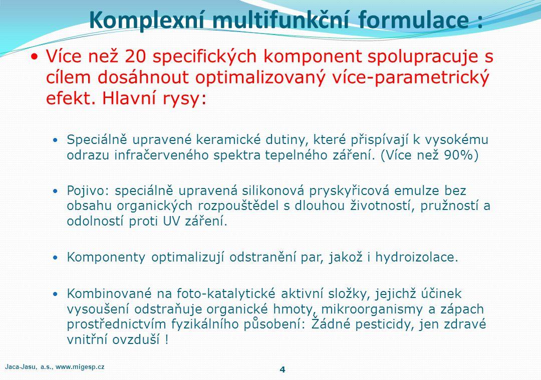 Komplexní multifunkční formulace :