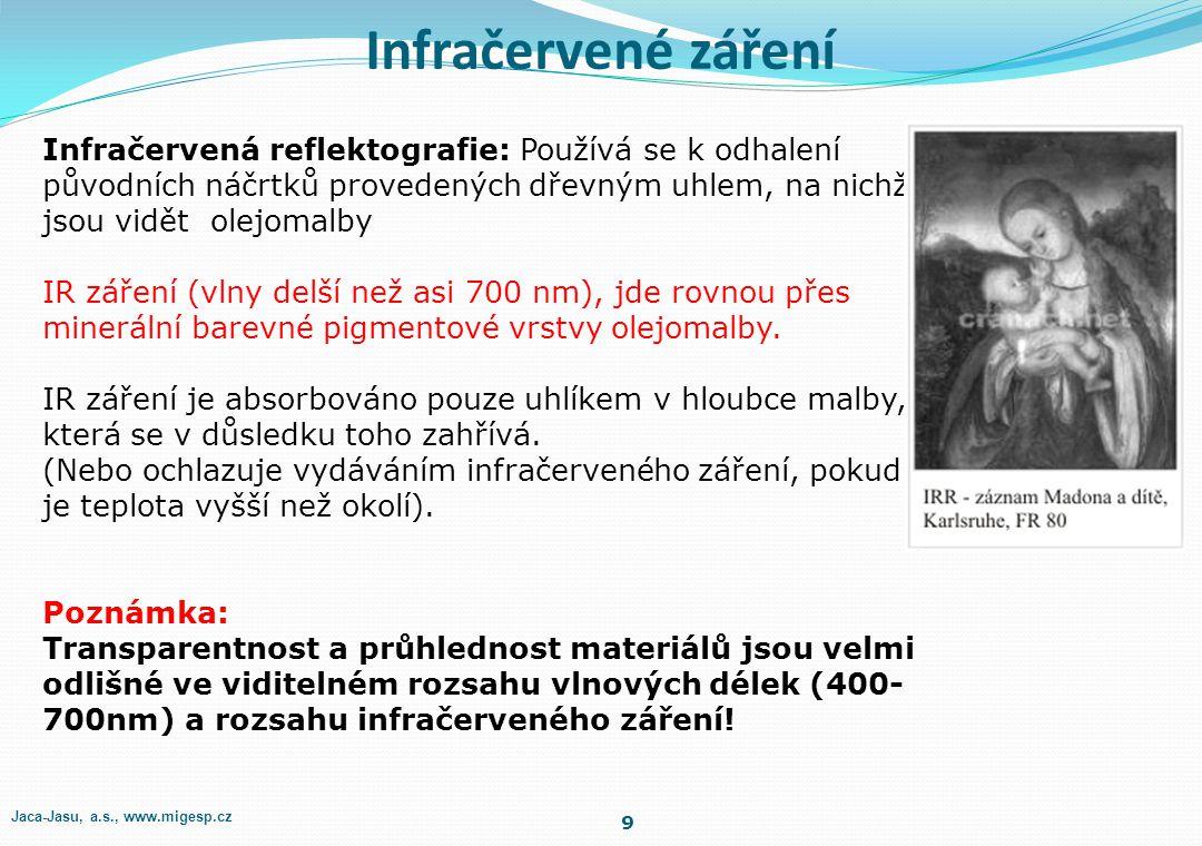 Infračervené záření Infračervená reflektografie: Používá se k odhalení původních náčrtků provedených dřevným uhlem, na nichž jsou vidět olejomalby.