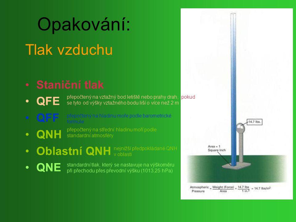 Opakování: Tlak vzduchu Staniční tlak QFE QFF QNH Oblastní QNH QNE