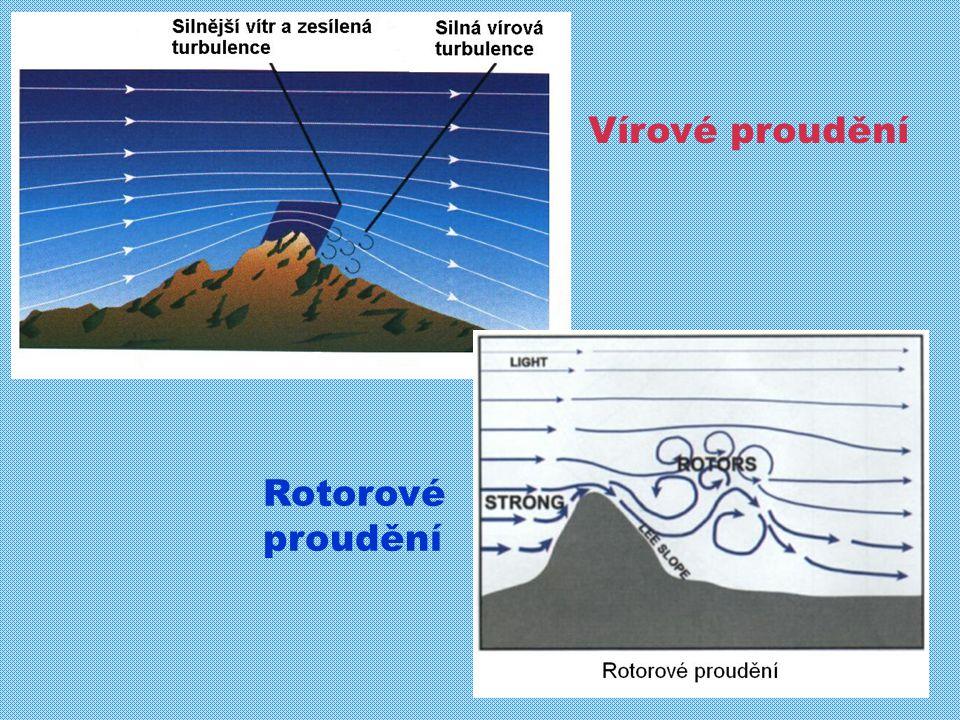 Vírové proudění Rotorové proudění