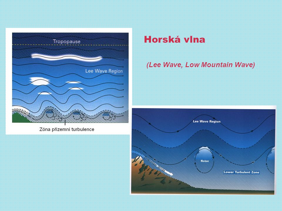 Horská vlna (Lee Wave, Low Mountain Wave)