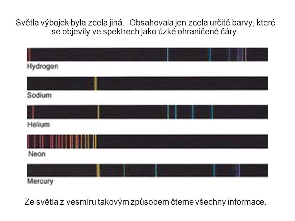 Ze světla z vesmíru takovým způsobem čteme všechny informace.