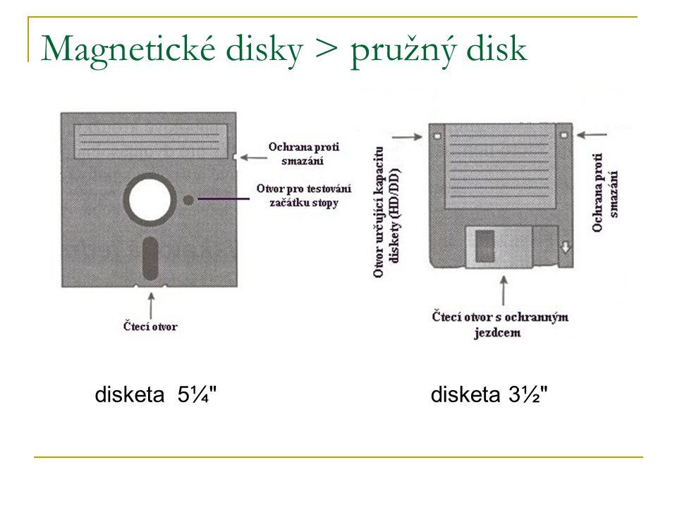 Magnetické disky > pružný disk