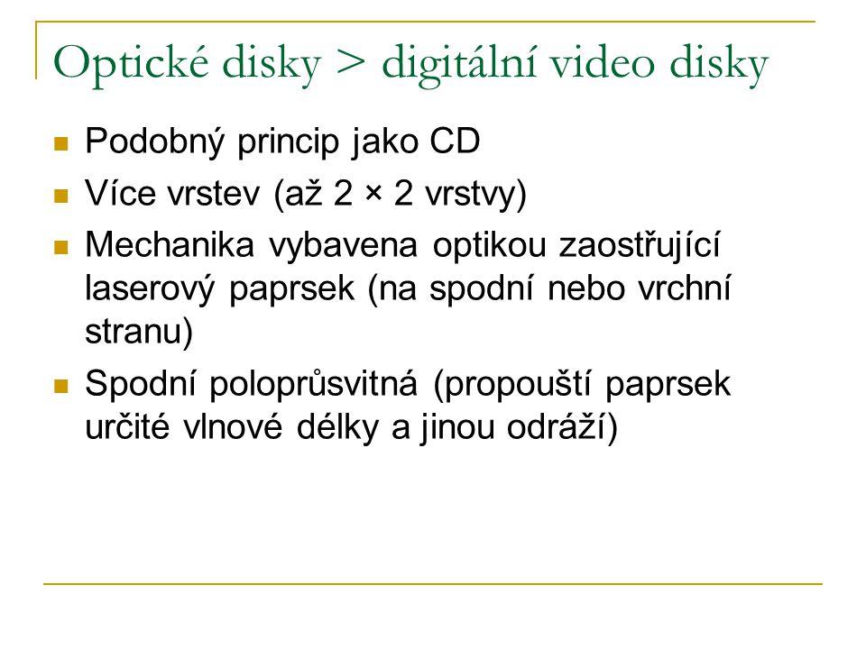 Optické disky > digitální video disky