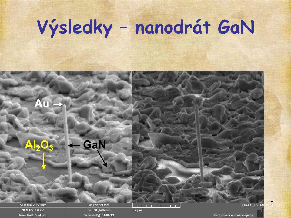 Výsledky – nanodrát GaN