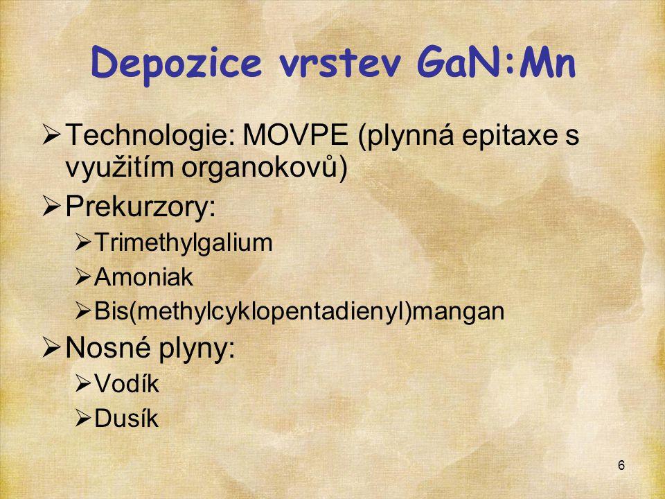 Depozice vrstev GaN:Mn