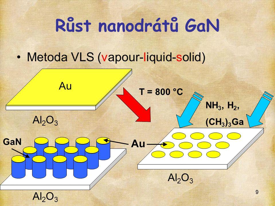 Růst nanodrátů GaN Metoda VLS (vapour-liquid-solid) Au Al2O3 Au Al2O3