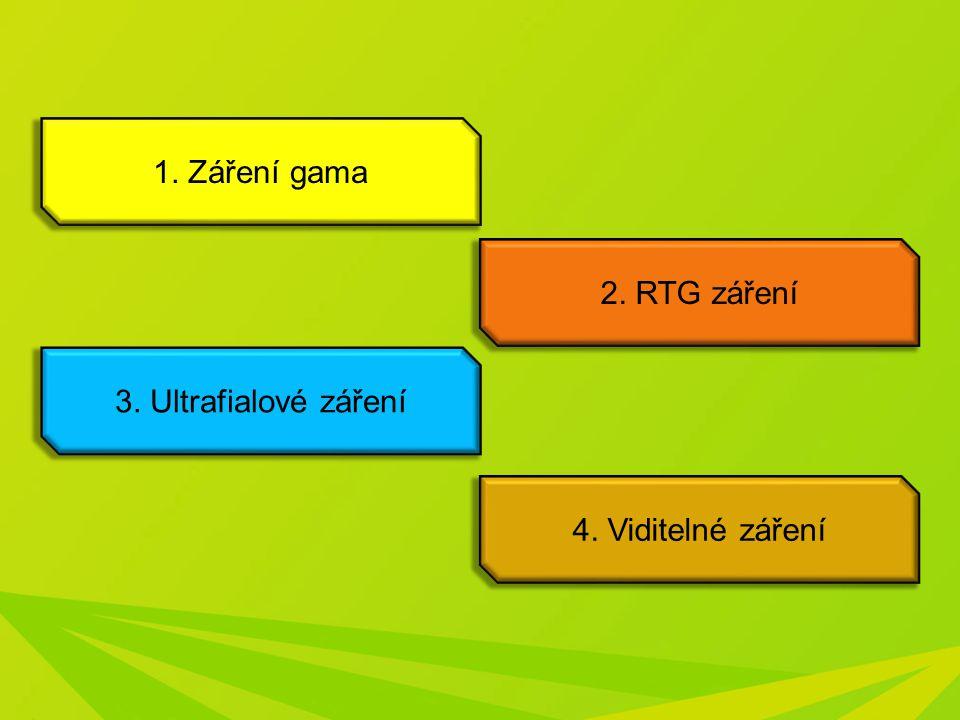 1. Záření gama 2. RTG záření 3. Ultrafialové záření 4. Viditelné záření