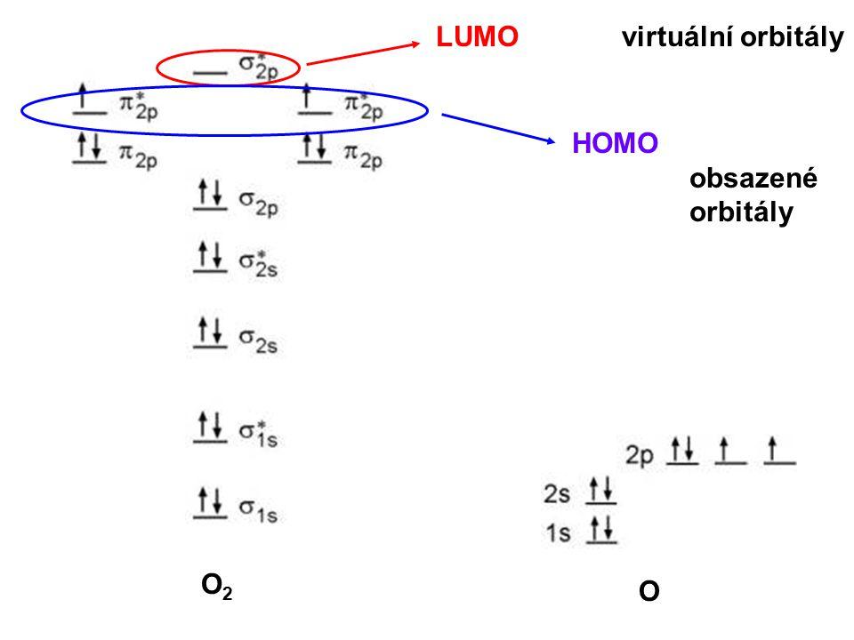 LUMO virtuální orbitály