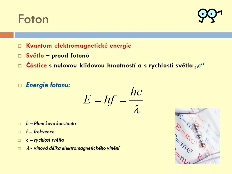 Foton Energie fotonu: Kvantum elektromagnetické energie