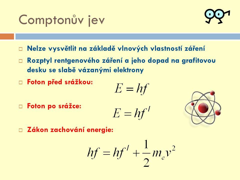 Comptonův jev Nelze vysvětlit na základě vlnových vlastností záření