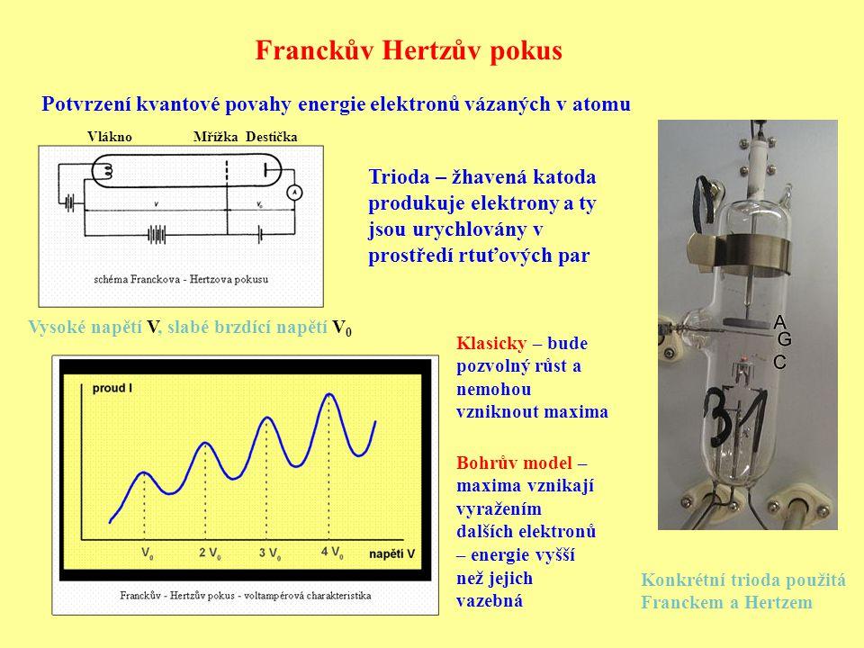 Franckův Hertzův pokus