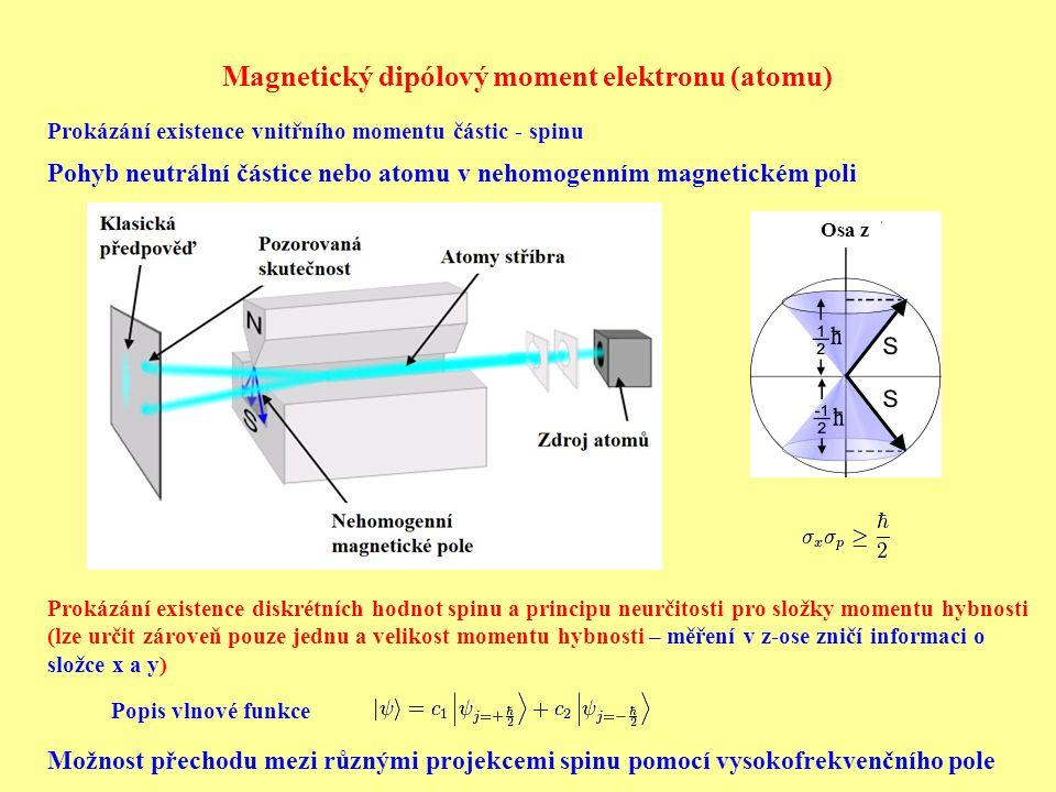 Magnetický dipólový moment elektronu (atomu)