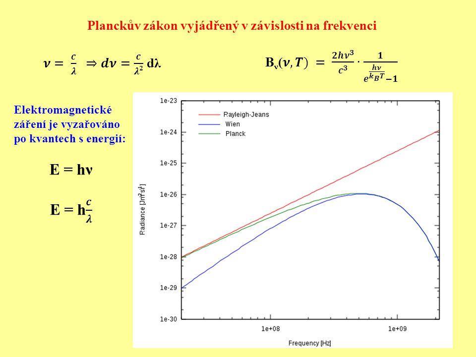 E = hν E = h 𝒄 𝝀 Planckův zákon vyjádřený v závislosti na frekvenci