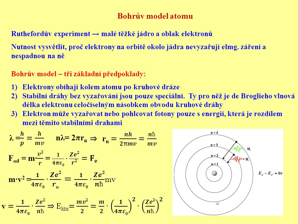 m∙v2 = 𝟏 𝟒𝝅𝜺𝟎 ∙ 𝒁𝒆𝟐 𝒓𝒏 = 𝟏 𝟒𝝅𝜺𝟎 ∙ 𝒁𝒆𝟐 𝒏ħ mv
