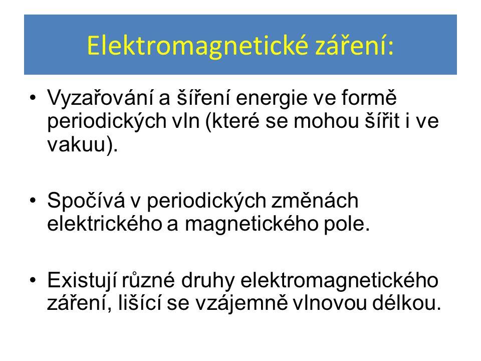 Elektromagnetické záření:
