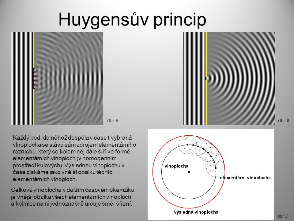 Huygensův princip Obr. 5. Obr. 6.