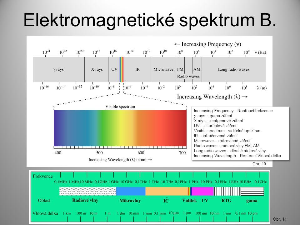 Elektromagnetické spektrum B.