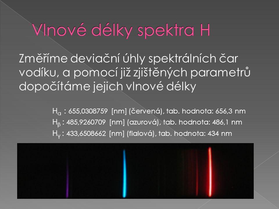 Vlnové délky spektra H Změříme deviační úhly spektrálních čar vodíku, a pomocí již zjištěných parametrů dopočítáme jejich vlnové délky.