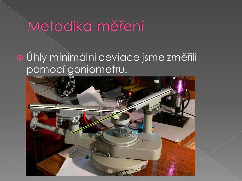 Metodika měření Úhly minimální deviace jsme změřili pomocí goniometru.
