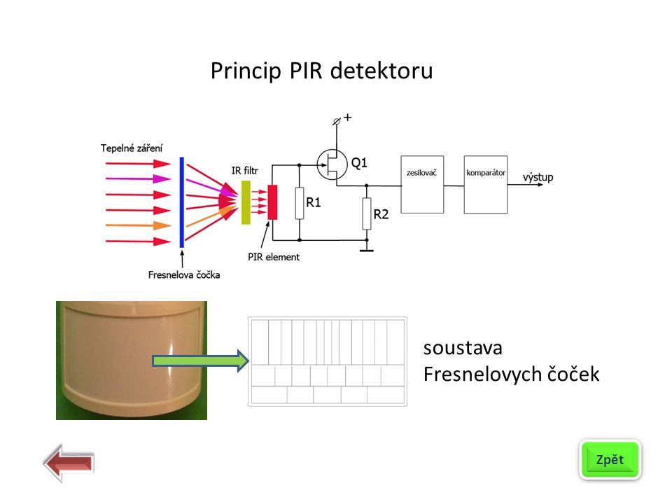 Princip PIR detektoru soustava Fresnelovych čoček Zpět