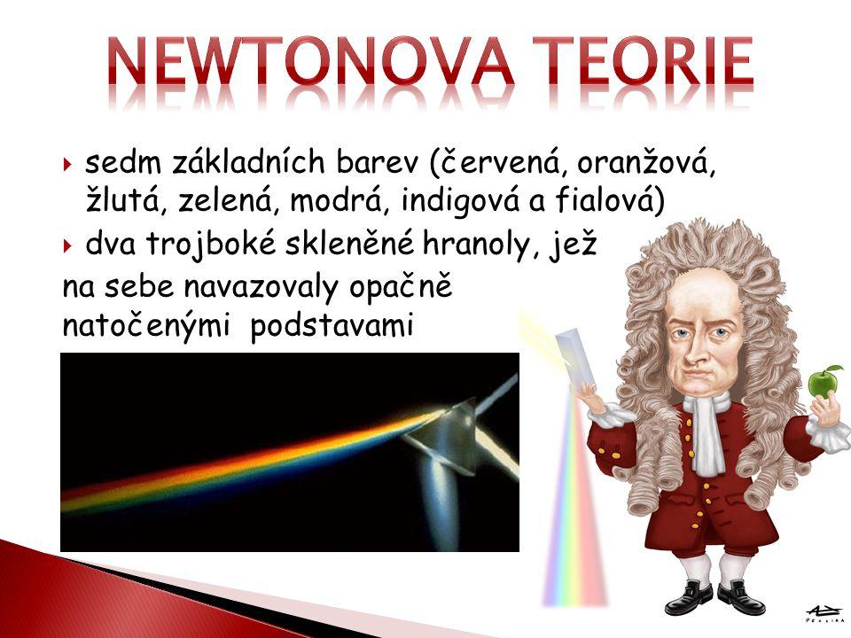 Newtonova teorie sedm základních barev (červená, oranžová, žlutá, zelená, modrá, indigová a fialová)