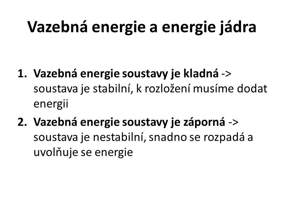 Vazebná energie a energie jádra