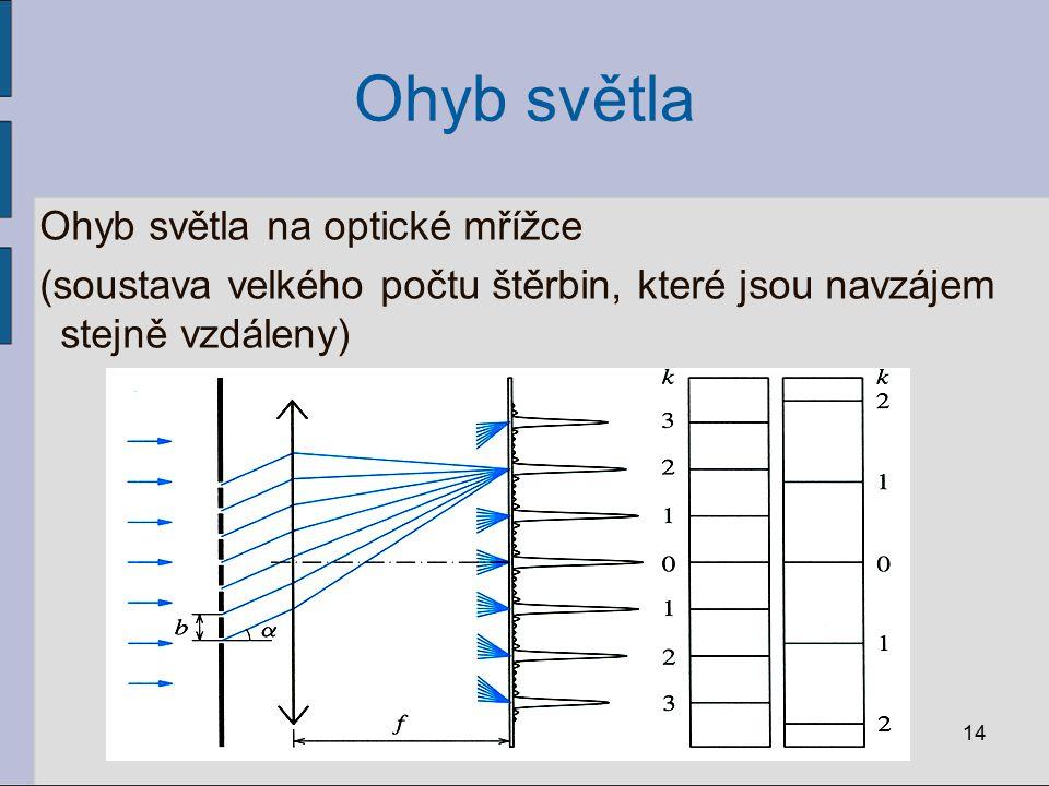 Ohyb světla Ohyb světla na optické mřížce (soustava velkého počtu štěrbin, které jsou navzájem stejně vzdáleny)