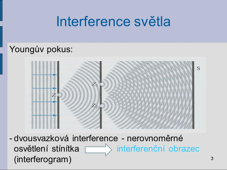 Interference světla Youngův pokus: