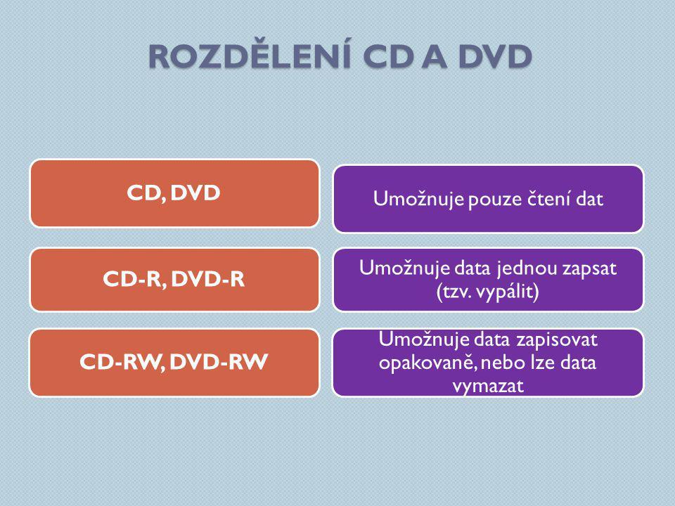 Rozdělení cd a DVD CD, DVD CD-R, DVD-R CD-RW, DVD-RW